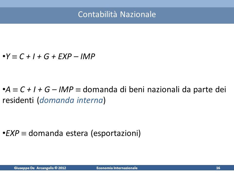 Giuseppe De Arcangelis © 2012Economia Internazionale17 Ipotesi di Comportamento (1) Consumo: C = c 0 + c 1 (Y – T) Dove c 0 > 0 e 0 < c 1 < 1 Investimenti programmati esogeni: I = I 0 Spesa pubblica (G) e tassazione (T) esogene