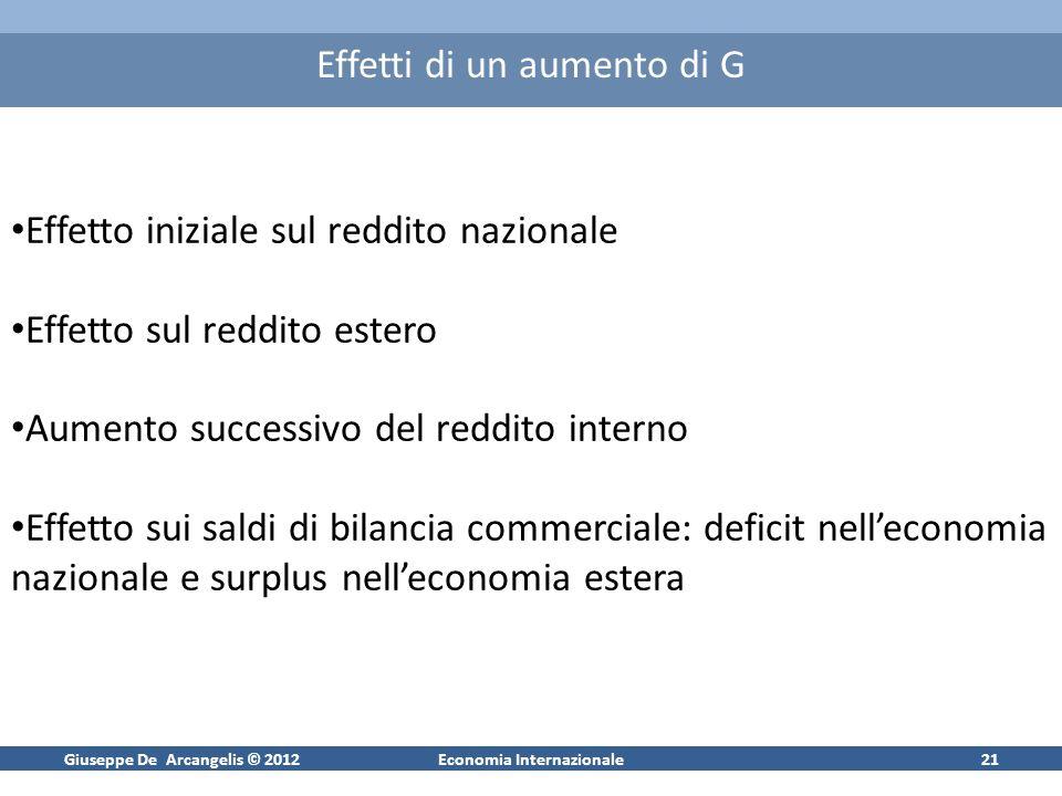 Giuseppe De Arcangelis © 2012Economia Internazionale22 Effetti di un aumento di G Y OY* A 45° A Y0Y0 YRYR Y SR Y0*Y0*YR*YR*