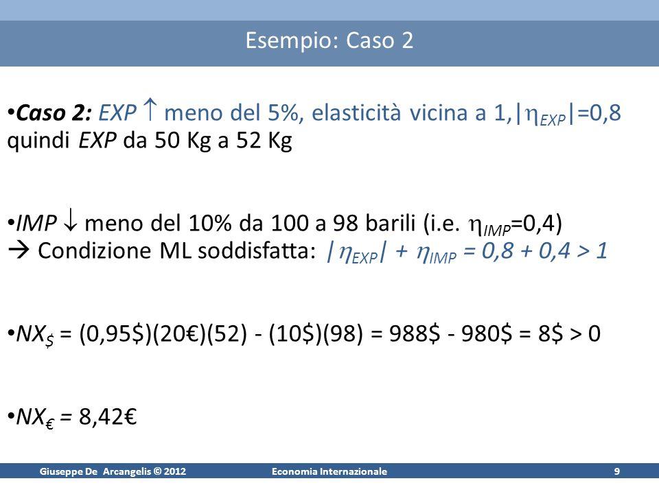 Giuseppe De Arcangelis © 2012Economia Internazionale10 Esempio: Caso 3 Caso 3: EXP meno del 5%.