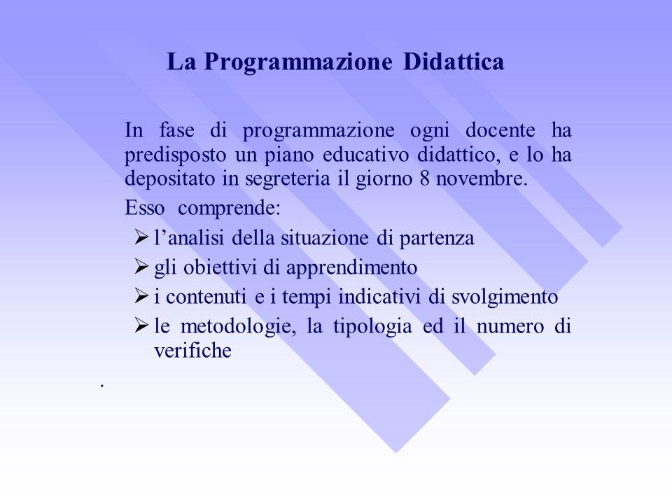La Programmazione Didattica In fase di programmazione ogni docente ha predisposto un piano educativo didattico, e lo ha depositato in segreteria il gi