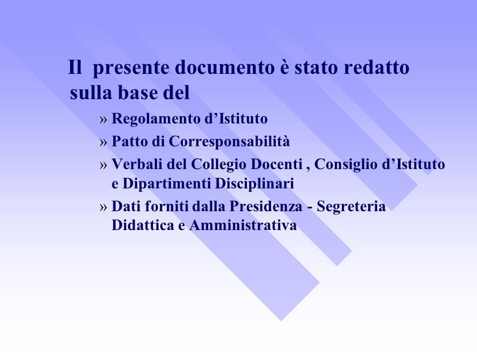 Il presente documento è stato redatto sulla base del » »Regolamento dIstituto » »Patto di Corresponsabilità » »Verbali del Collegio Docenti, Consiglio