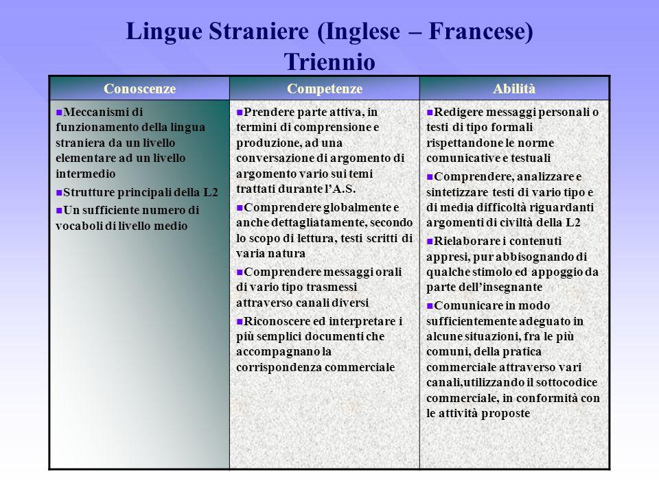 ConoscenzeCompetenzeAbilità Meccanismi di funzionamento della lingua straniera da un livello elementare ad un livello intermedio Strutture principali