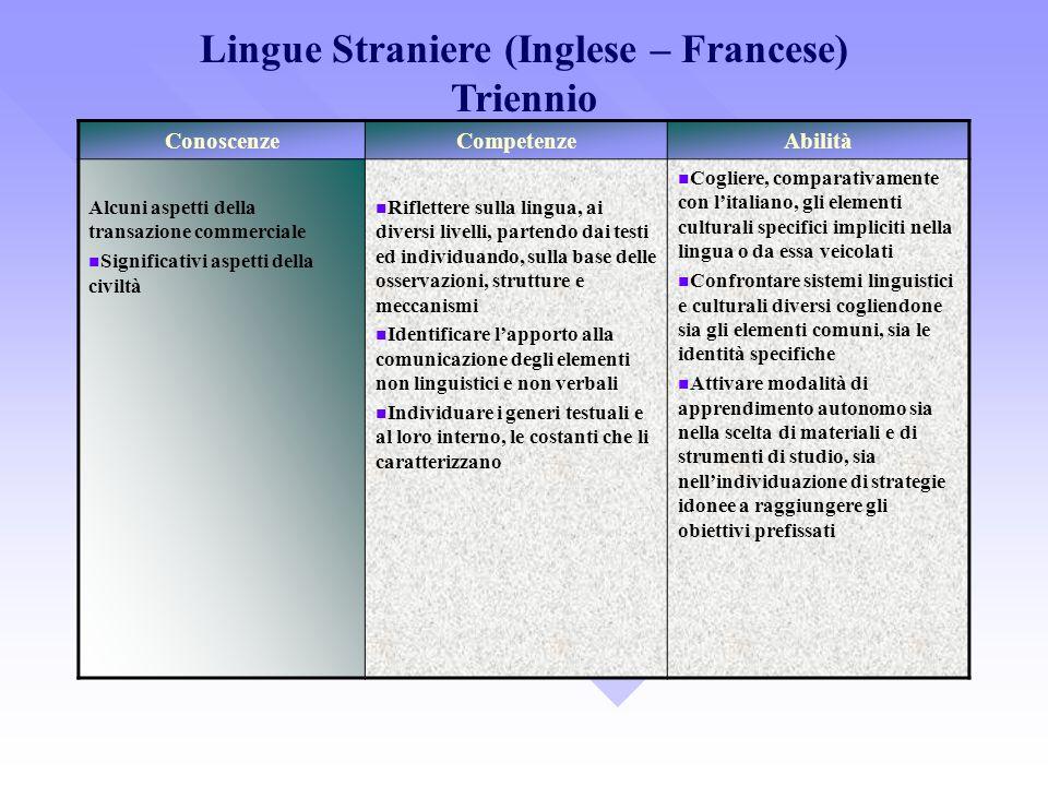ConoscenzeCompetenzeAbilità Alcuni aspetti della transazione commerciale Significativi aspetti della civiltà Riflettere sulla lingua, ai diversi livel