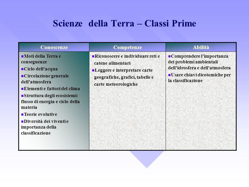 Scienze della Terra – Classi Prime ConoscenzeCompetenzeAbilità Moti della Terra e conseguenze Ciclo dellacqua Circolazione generale dellatmosfera Elem