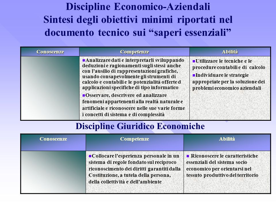 Discipline Economico-Aziendali Sintesi degli obiettivi minimi riportati nel documento tecnico sui saperi essenziali ConoscenzeCompetenzeAbilità Colloc