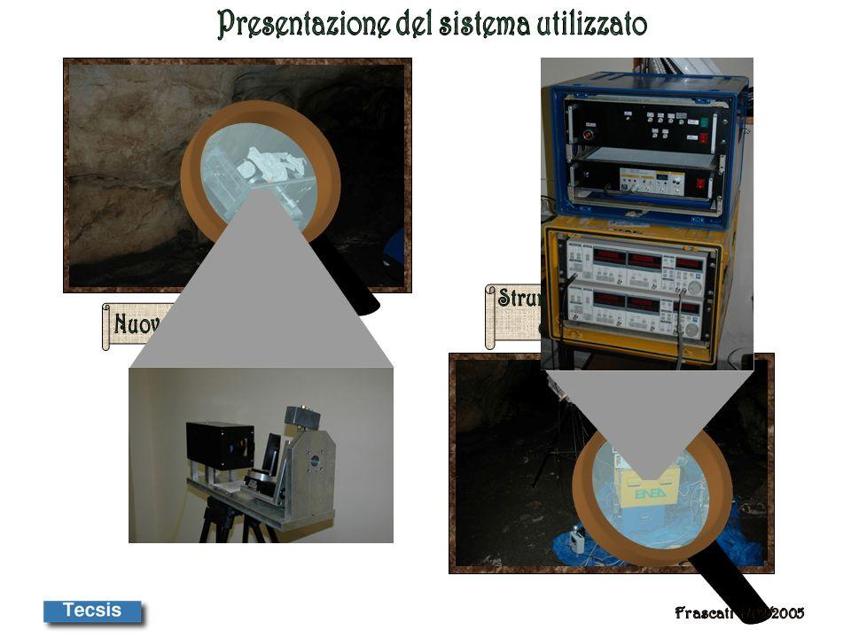 Numero operatori su campo-8 Durata acquisizione prima sala grotta2 gg Numero di scansioni per acquisizione parziale della sala7 Tempo medio per ogni scansione- 8 h Tempo scansione più lunga- 15 h Dimensione media di ogni immagine1000x1000 Dimensione dellimmagine più grande2500x2500 Lunghezza donda laser890 nm Frequenze di modulazione (bassa/alta)10/190 MHz Risoluzione scansione in z0.2-0.3 mm Distanza media di acquisizione delle immagini4-15 m Risoluzione media in x e y1.5 mm Tempo medio su ogni punto di acquisizione10 ms Velocità motori testa scansione2°/s Dimensione testa scansione800x250x300 mm Dimensione apparato elettronico (modulo 1/modulo 2) 535x395x790/535x395x655 mm Allestimento del ITR per campagne in cripte e grotte: strumentazione e risultati