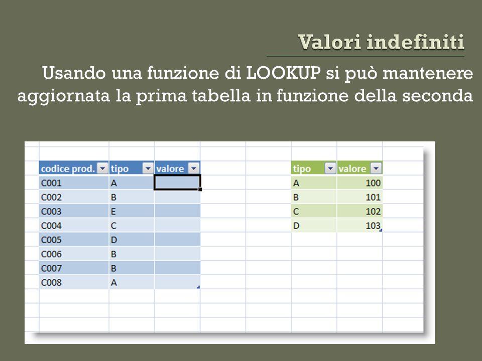 Usando una funzione di LOOKUP si può mantenere aggiornata la prima tabella in funzione della seconda