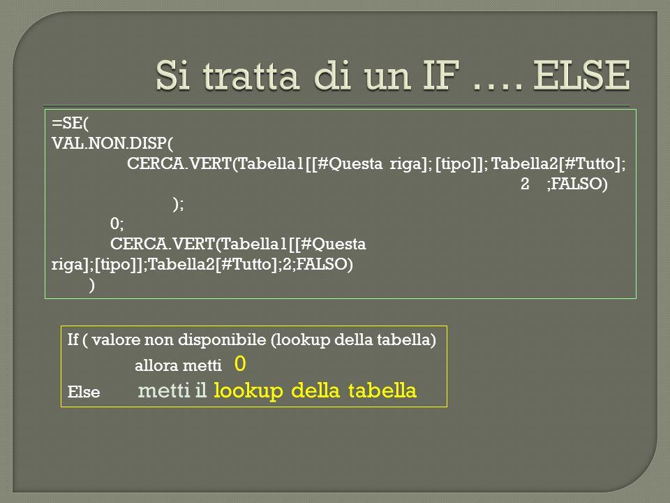 =SE( VAL.NON.DISP( CERCA.VERT(Tabella1[[#Questa riga]; [tipo]]; Tabella2[#Tutto]; 2 ;FALSO) ); 0; CERCA.VERT(Tabella1[[#Questa riga];[tipo]];Tabella2[#Tutto];2;FALSO) ) If ( valore non disponibile (lookup della tabella) allora metti 0 Else metti il lookup della tabella