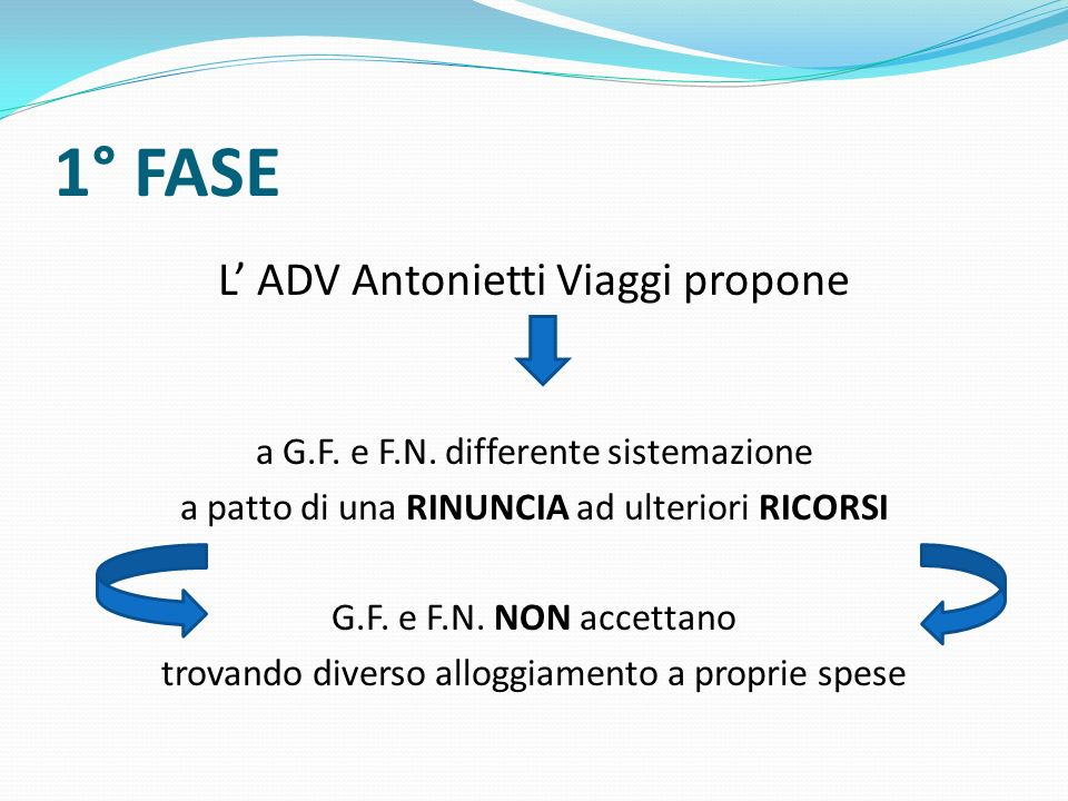 1° FASE L ADV Antonietti Viaggi propone a G.F. e F.N. differente sistemazione a patto di una RINUNCIA ad ulteriori RICORSI G.F. e F.N. NON accettano t