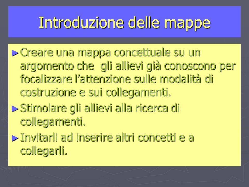 Introduzione delle mappe Creare una mappa concettuale su un argomento che gli allievi già conoscono per focalizzare lattenzione sulle modalità di costruzione e sui collegamenti.