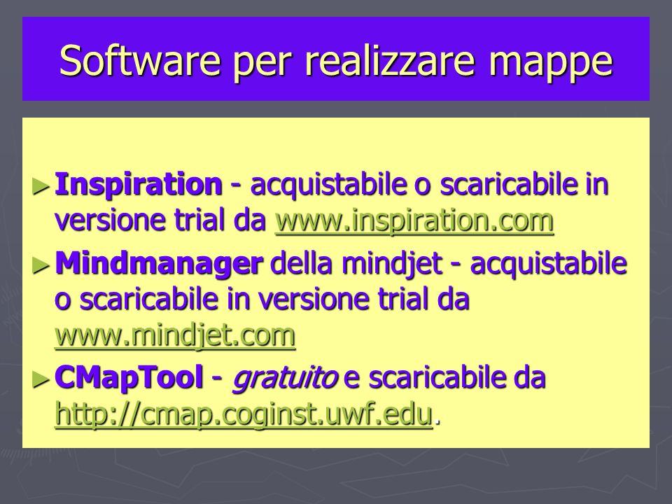 Software per realizzare mappe Inspiration - acquistabile o scaricabile in versione trial da www.inspiration.com Inspiration - acquistabile o scaricabile in versione trial da www.inspiration.comwww.inspiration.com Mindmanager della mindjet - acquistabile o scaricabile in versione trial da www.mindjet.com Mindmanager della mindjet - acquistabile o scaricabile in versione trial da www.mindjet.com www.mindjet.com CMapTool - gratuito e scaricabile da http://cmap.coginst.uwf.edu.