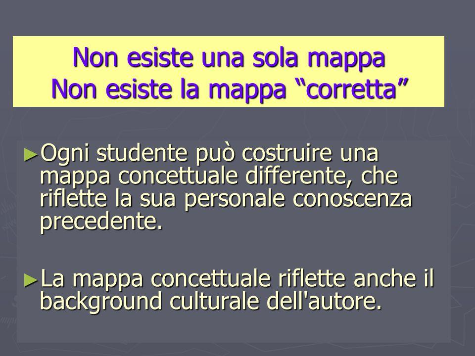 Non esiste una sola mappa Non esiste la mappa corretta Ogni studente può costruire una mappa concettuale differente, che riflette la sua personale conoscenza precedente.