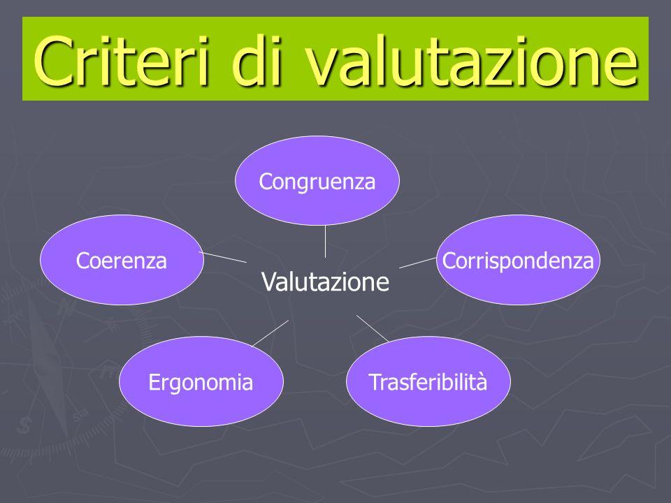 Criteri di valutazione Coerenza Ergonomia Congruenza Trasferibilità Corrispondenza Valutazione