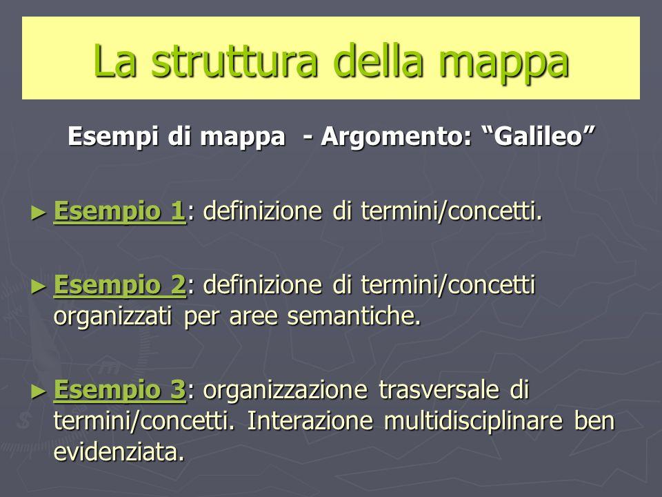 La struttura della mappa Esempi di mappa - Argomento: Galileo Esempio 1: definizione di termini/concetti. Esempio 1: definizione di termini/concetti.