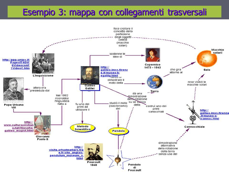 Esempio 3: mappa con collegamenti trasversali