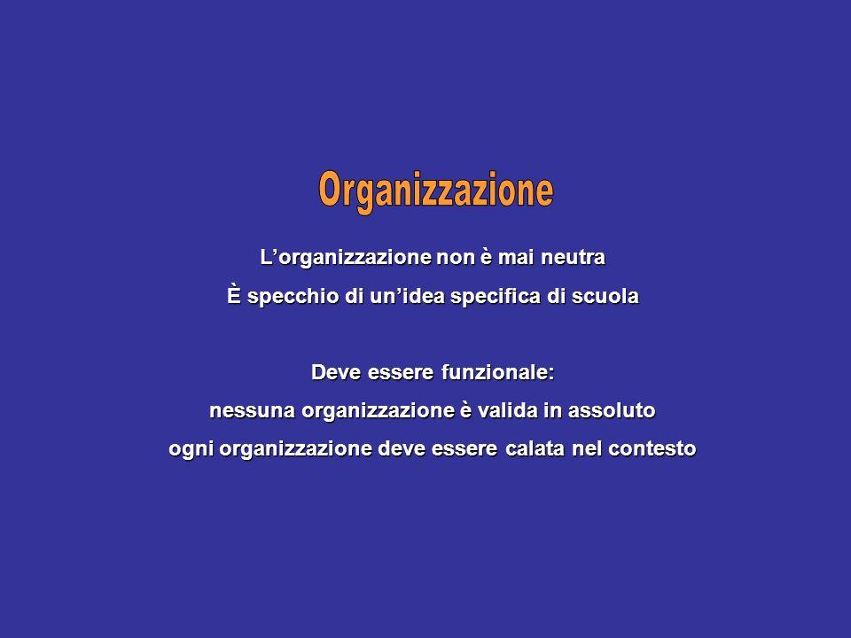 Lorganizzazione non è mai neutra È specchio di unidea specifica di scuola Deve essere funzionale: nessuna organizzazione è valida in assoluto ogni organizzazione deve essere calata nel contesto