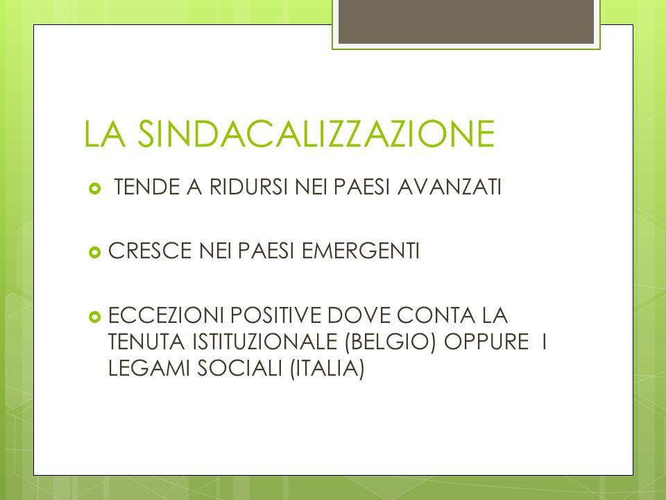 LA SINDACALIZZAZIONE TENDE A RIDURSI NEI PAESI AVANZATI CRESCE NEI PAESI EMERGENTI ECCEZIONI POSITIVE DOVE CONTA LA TENUTA ISTITUZIONALE (BELGIO) OPPURE I LEGAMI SOCIALI (ITALIA)