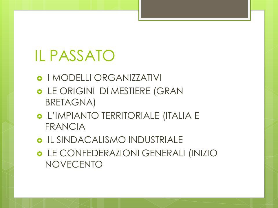 IL PASSATO I MODELLI ORGANIZZATIVI LE ORIGINI DI MESTIERE (GRAN BRETAGNA) LIMPIANTO TERRITORIALE (ITALIA E FRANCIA IL SINDACALISMO INDUSTRIALE LE CONFEDERAZIONI GENERALI (INIZIO NOVECENTO