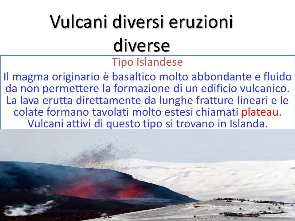 Vulcani diversi eruzioni diverse Tipo Islandese Il magma originario è basaltico molto abbondante e fluido da non permettere la formazione di un edificio vulcanico.