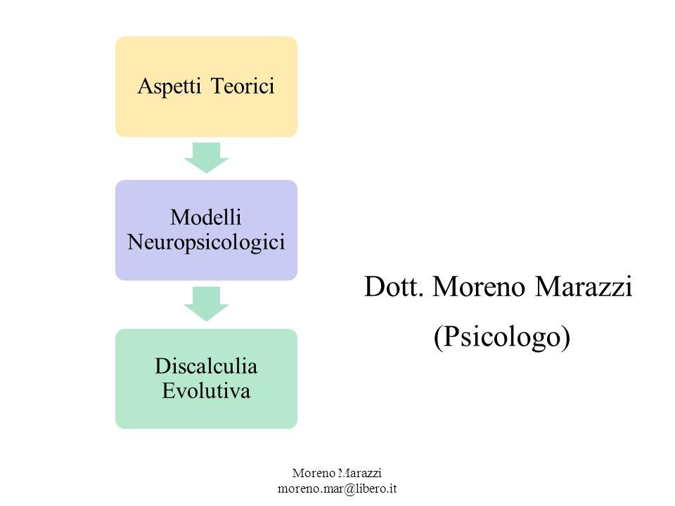 Passolunghi, Mammarella e Del Torre (2011) Bambini con difficoltà di apprendimento matematico e nella soluzione di problemi Specifico deficit nella memoria di lavoro.