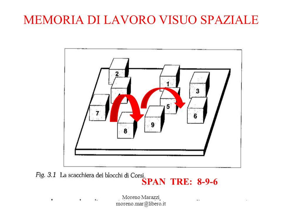 MEMORIA DI LAVORO VISUO SPAZIALE SPAN TRE: 8-9-6 Moreno Marazzi moreno.mar@libero.it