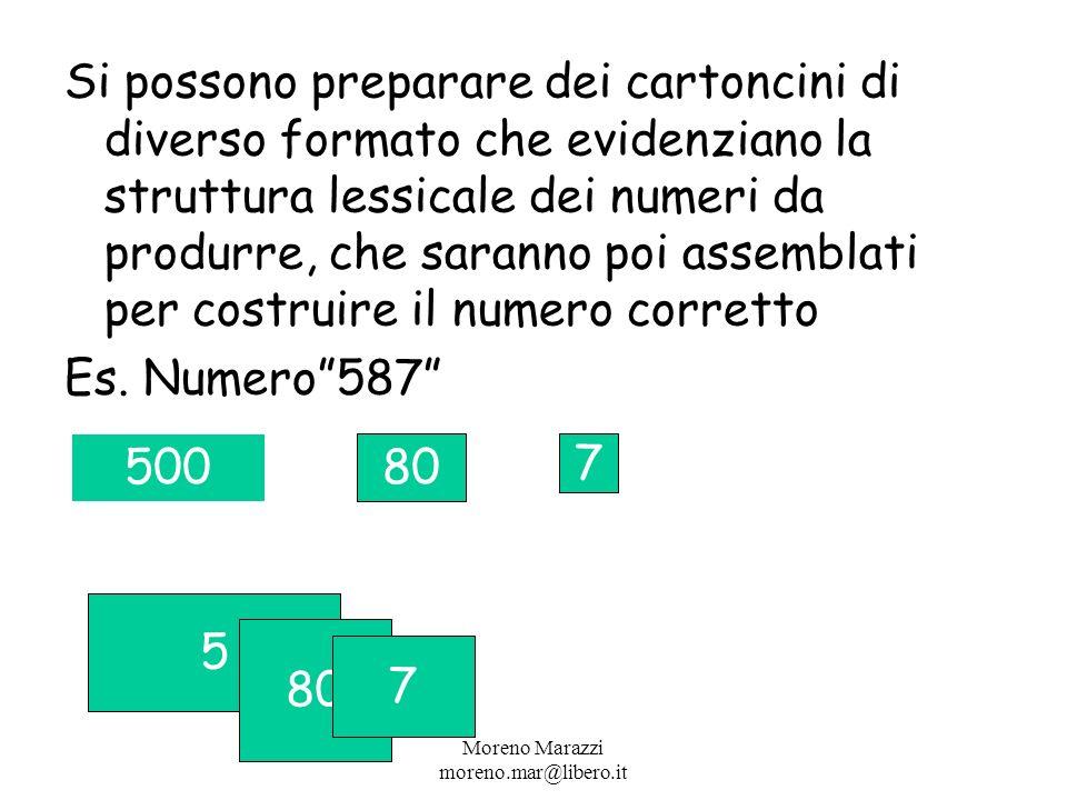 Si possono preparare dei cartoncini di diverso formato che evidenziano la struttura lessicale dei numeri da produrre, che saranno poi assemblati per costruire il numero corretto Es.