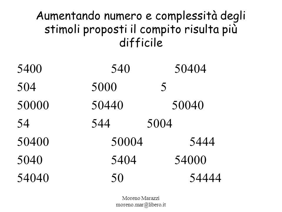 Aumentando numero e complessità degli stimoli proposti il compito risulta più difficile 5400 540 50404 504 5000 5 50000 50440 50040 54 544 5004 50400 50004 5444 5040 5404 54000 54040 50 54444 Moreno Marazzi moreno.mar@libero.it