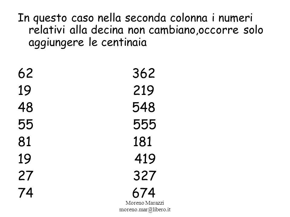 In questo caso nella seconda colonna i numeri relativi alla decina non cambiano,occorre solo aggiungere le centinaia 62362 19 219 48 548 55 555 81 181 19 419 27 327 74 674 Moreno Marazzi moreno.mar@libero.it