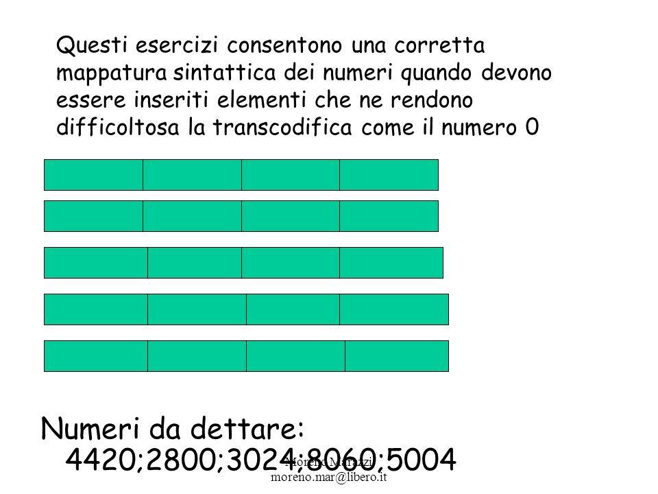 Questi esercizi consentono una corretta mappatura sintattica dei numeri quando devono essere inseriti elementi che ne rendono difficoltosa la transcodifica come il numero 0 Numeri da dettare: 4420;2800;3024;8060;5004 Moreno Marazzi moreno.mar@libero.it