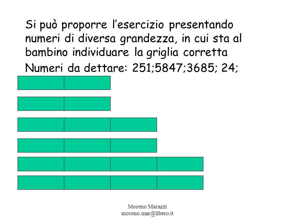 Si può proporre lesercizio presentando numeri di diversa grandezza, in cui sta al bambino individuare la griglia corretta Numeri da dettare: 251;5847;3685; 24; 31;874 Moreno Marazzi moreno.mar@libero.it