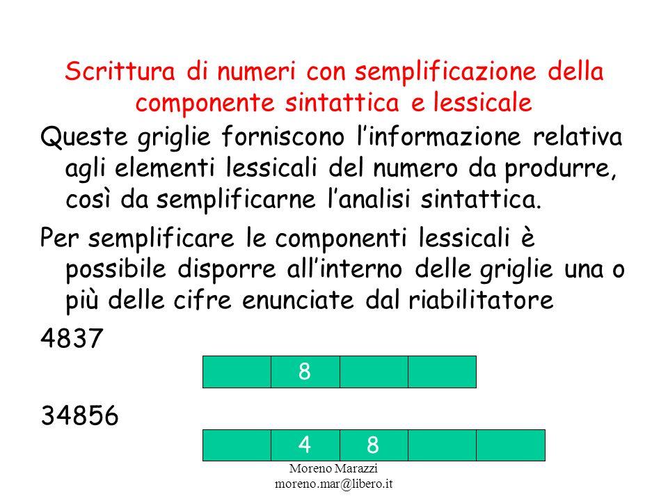 Scrittura di numeri con semplificazione della componente sintattica e lessicale Queste griglie forniscono linformazione relativa agli elementi lessicali del numero da produrre, così da semplificarne lanalisi sintattica.
