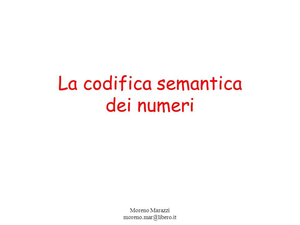 La codifica semantica dei numeri Moreno Marazzi moreno.mar@libero.it