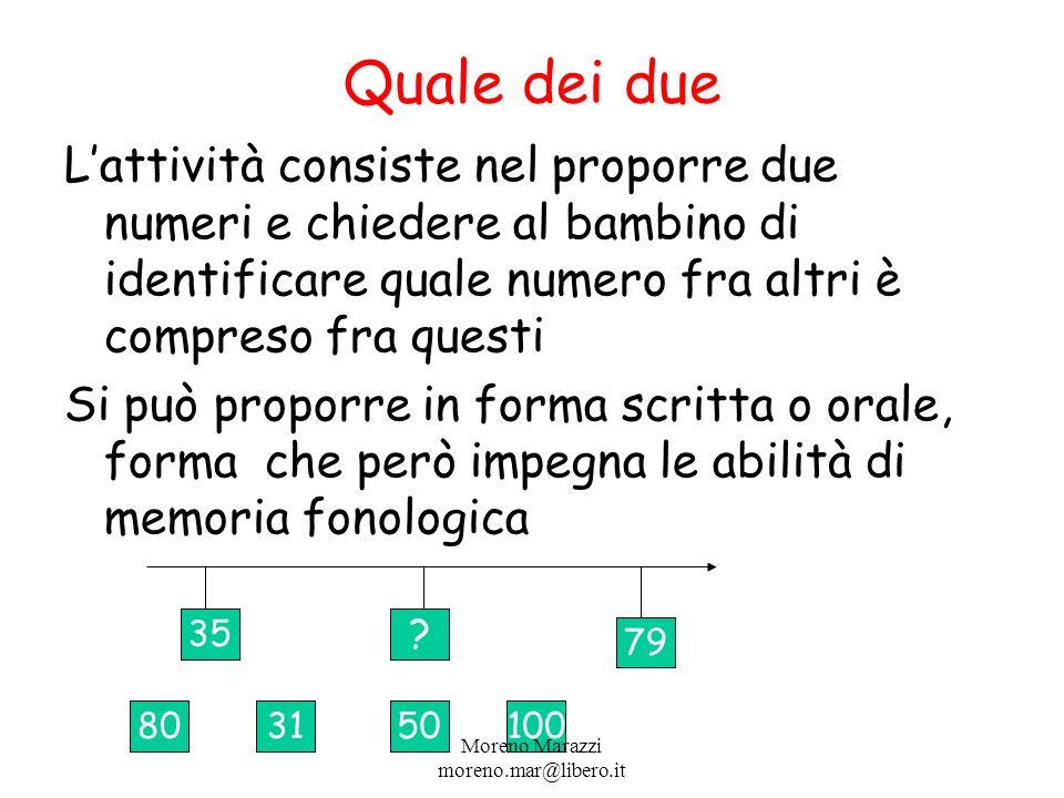 Quale dei due Lattività consiste nel proporre due numeri e chiedere al bambino di identificare quale numero fra altri è compreso fra questi Si può proporre in forma scritta o orale, forma che però impegna le abilità di memoria fonologica 35 .