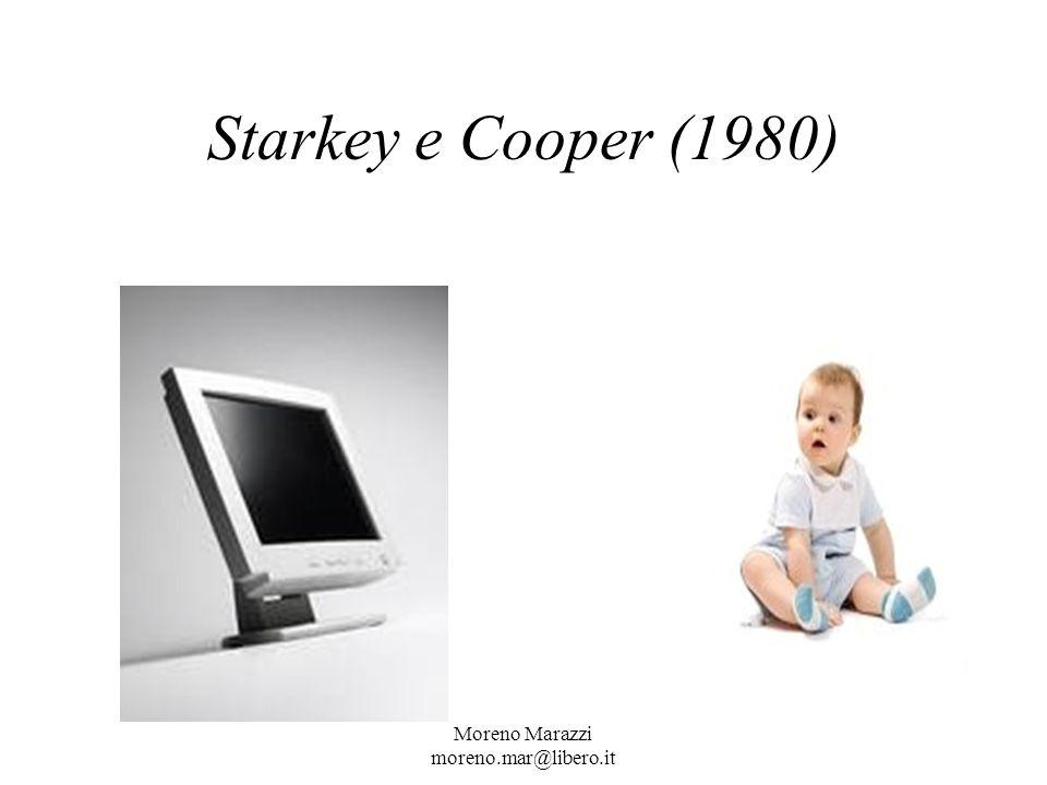 Starkey e Cooper (1980) Moreno Marazzi moreno.mar@libero.it