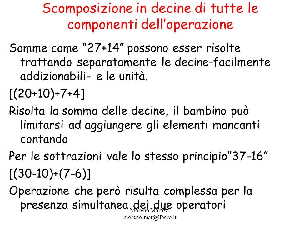Scomposizione in decine di tutte le componenti delloperazione Somme come 27+14 possono esser risolte trattando separatamente le decine-facilmente addizionabili- e le unità.