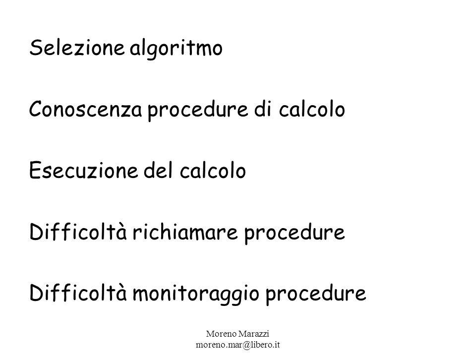 Selezione algoritmo Conoscenza procedure di calcolo Esecuzione del calcolo Difficoltà richiamare procedure Difficoltà monitoraggio procedure Moreno Marazzi moreno.mar@libero.it