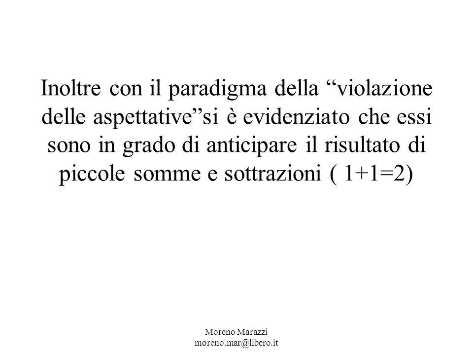 Inoltre con il paradigma della violazione delle aspettativesi è evidenziato che essi sono in grado di anticipare il risultato di piccole somme e sottrazioni ( 1+1=2)