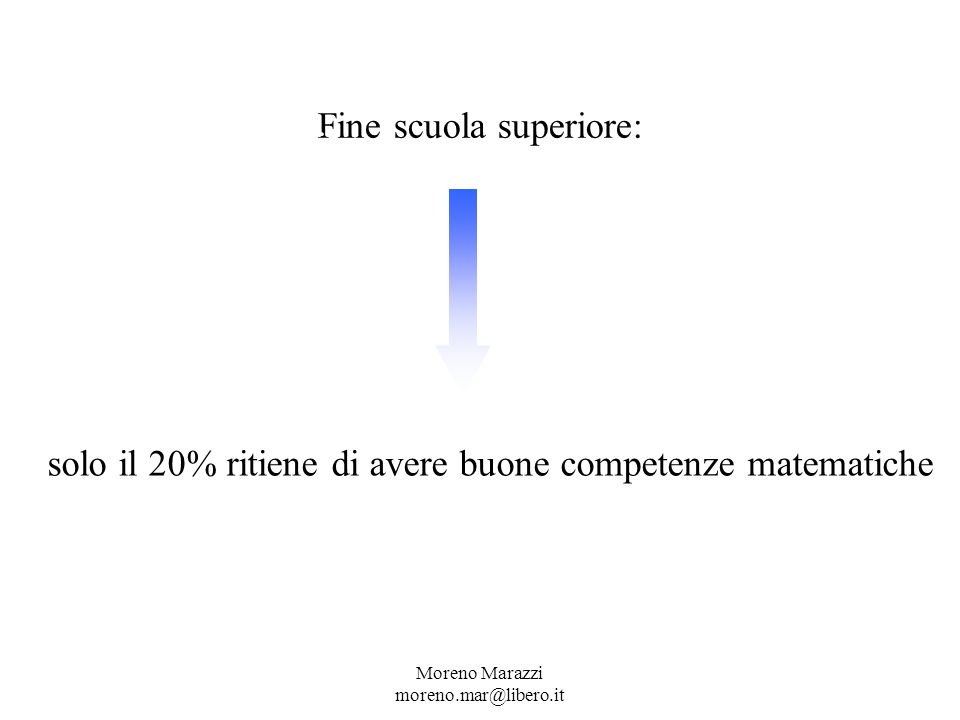 Fine scuola superiore: solo il 20% ritiene di avere buone competenze matematiche Moreno Marazzi moreno.mar@libero.it