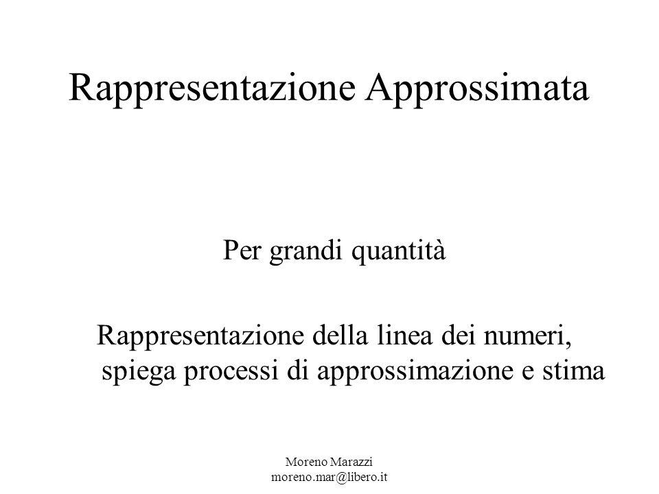 Rappresentazione Approssimata Per grandi quantità Rappresentazione della linea dei numeri, spiega processi di approssimazione e stima Moreno Marazzi moreno.mar@libero.it