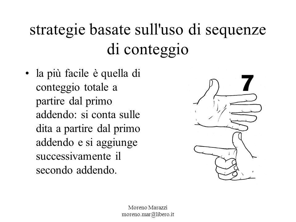 strategie basate sull uso di sequenze di conteggio la più facile è quella di conteggio totale a partire dal primo addendo: si conta sulle dita a partire dal primo addendo e si aggiunge successivamente il secondo addendo.