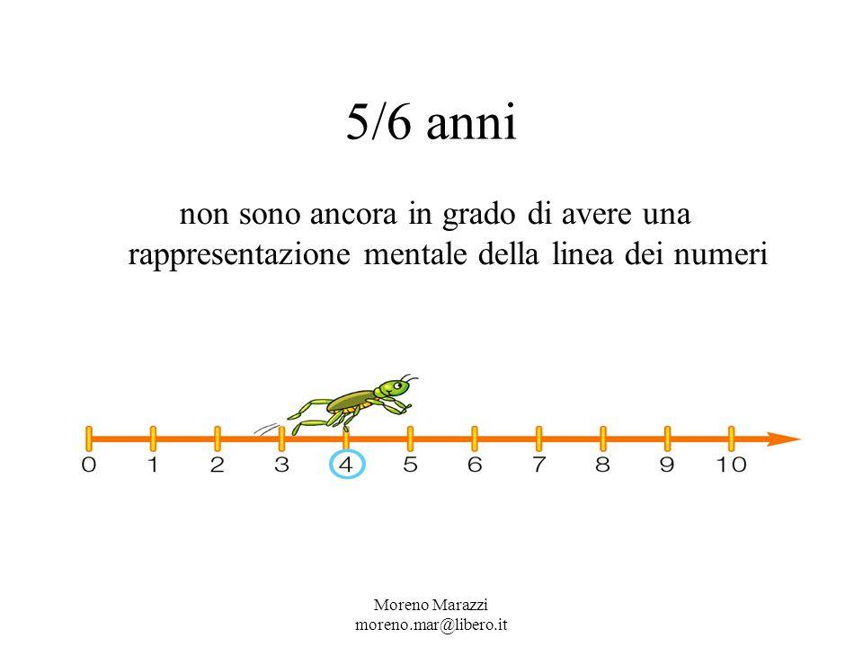 5/6 anni non sono ancora in grado di avere una rappresentazione mentale della linea dei numeri Moreno Marazzi moreno.mar@libero.it