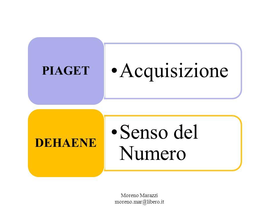 Moreno Marazzi moreno.mar@libero.it Acquisizione PIAGET Senso del Numero DEHAENE