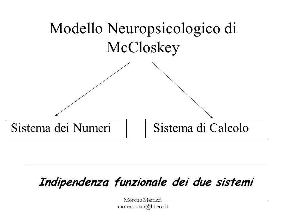 Modello Neuropsicologico di McCloskey Sistema dei Numeri Sistema di Calcolo Indipendenza funzionale dei due sistemi Moreno Marazzi moreno.mar@libero.it