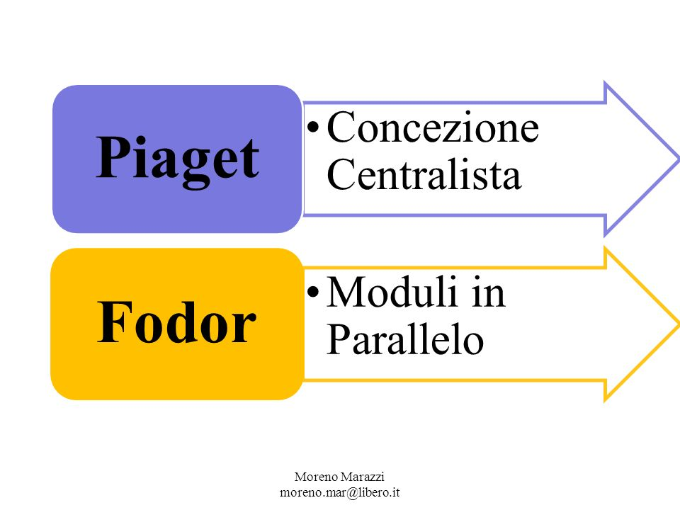 Il calcolo scritto Moreno Marazzi moreno.mar@libero.it