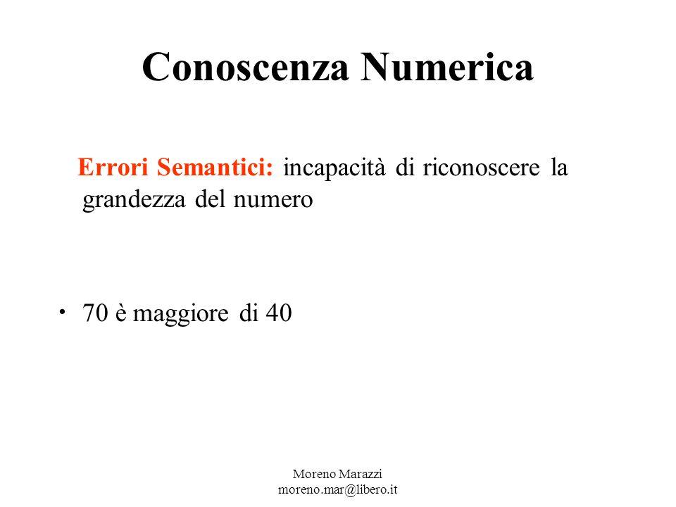 Conoscenza Numerica Errori Semantici: incapacità di riconoscere la grandezza del numero 70 è maggiore di 40 Moreno Marazzi moreno.mar@libero.it