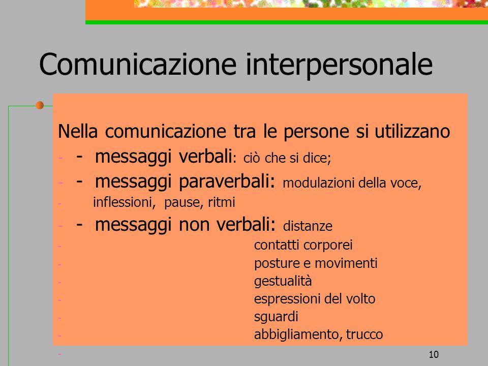 10 Comunicazione interpersonale Nella comunicazione tra le persone si utilizzano - - messaggi verbali : ciò che si dice; - - messaggi paraverbali: mod