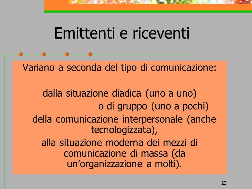 23 Emittenti e riceventi Variano a seconda del tipo di comunicazione: dalla situazione diadica (uno a uno) o di gruppo (uno a pochi) della comunicazio