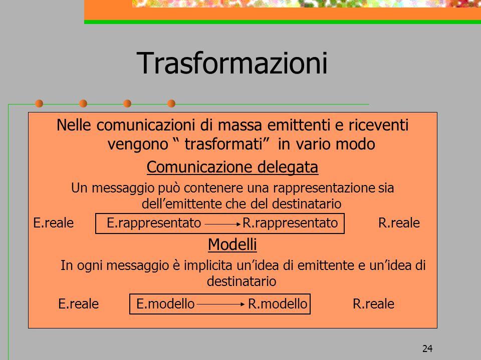 24 Trasformazioni Nelle comunicazioni di massa emittenti e riceventi vengono trasformati in vario modo Comunicazione delegata Un messaggio può contene