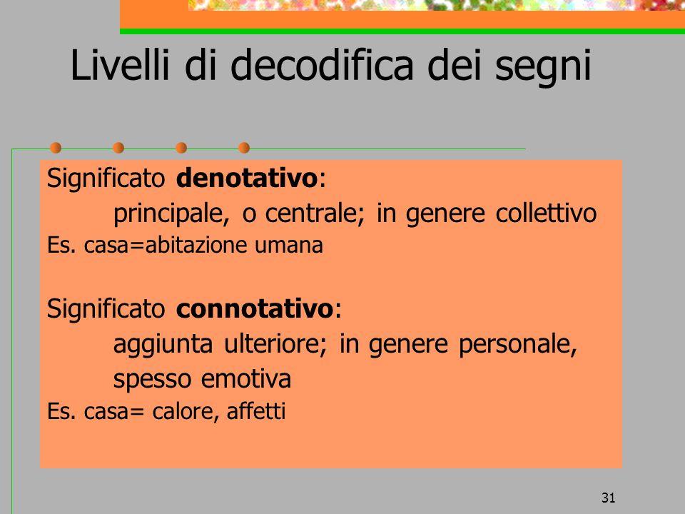 31 Livelli di decodifica dei segni Significato denotativo: principale, o centrale; in genere collettivo Es. casa=abitazione umana Significato connotat
