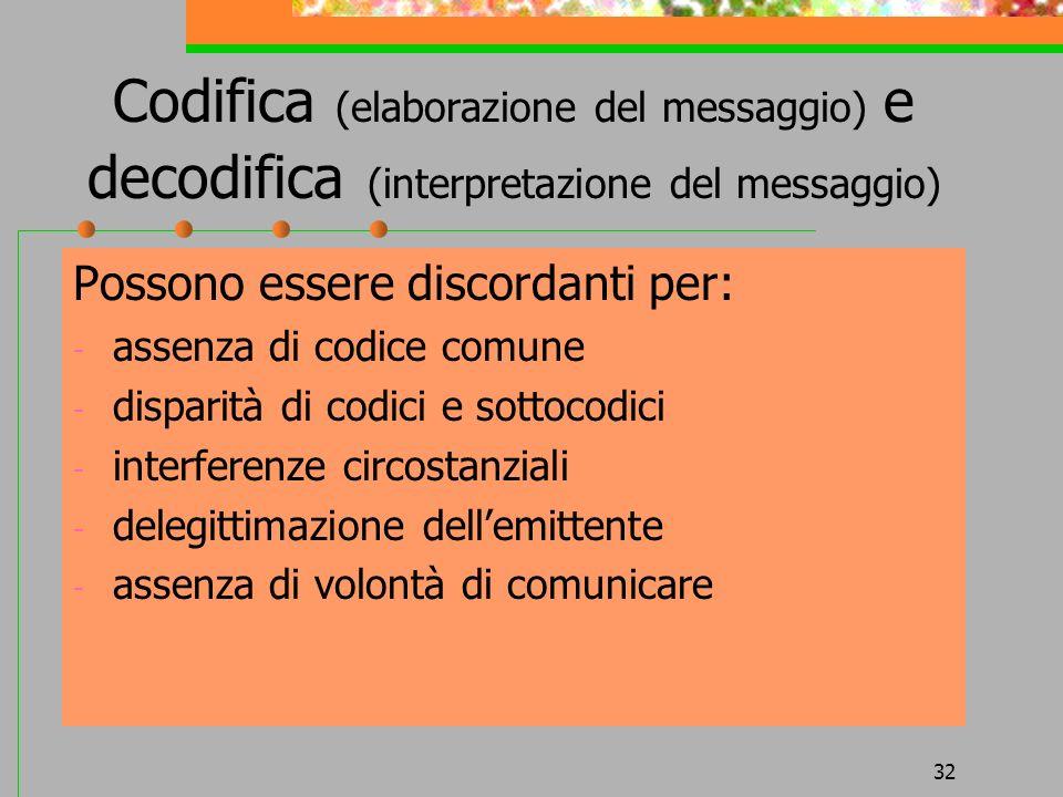 32 Codifica (elaborazione del messaggio) e decodifica (interpretazione del messaggio) Possono essere discordanti per: - assenza di codice comune - dis